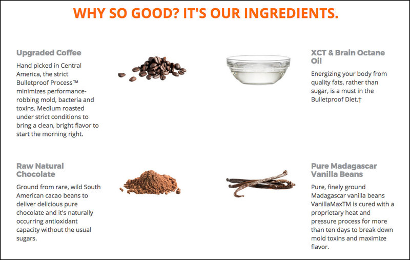 Bulletproof Coffee Is Bullshit Ingredients