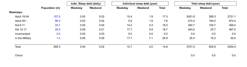 Final Clean Sleep Debt Formula
