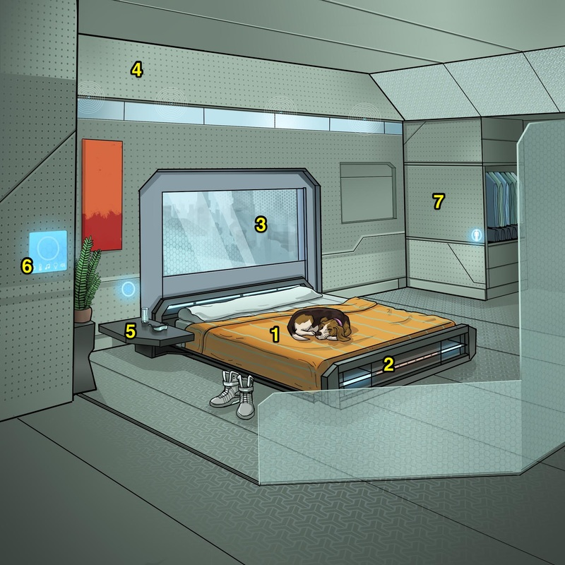 this is what the bedroom of the future will look like